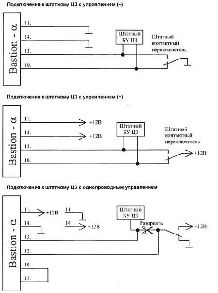 Подключение охранной системы к штатному центральному замку при установке сигнализации bastion alfa