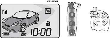 Автосигнализация SCHER - KHAN V