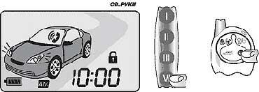 Брелок-коммуникатор автосигнализации SCHER - KHAN MAGICAR V