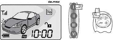 Автомобильная сигнализация SCHER - KHAN V