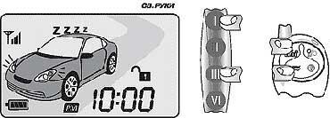 SCHER - KHAN 5 - автомобильная охранная система