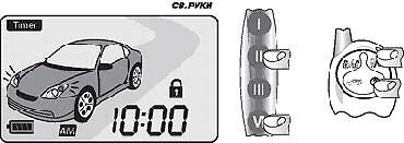Оптовая продажа автомобильных охранных систем и автосигнализаций с обратной связью
