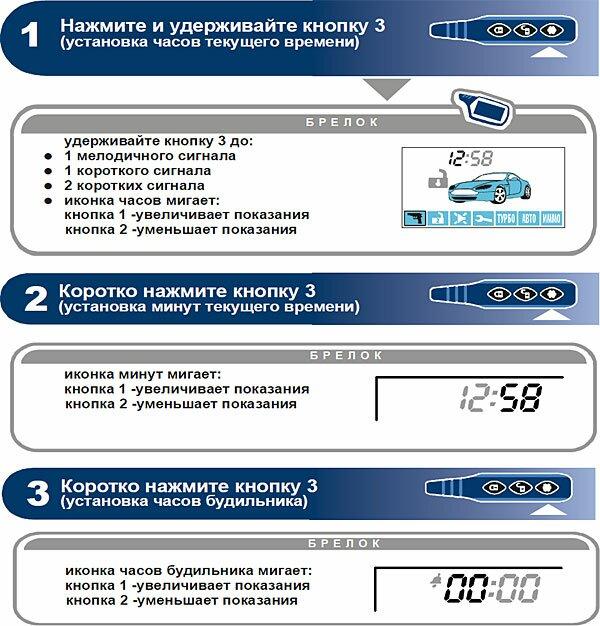 Сигнализация Starline А61 Инструкция По Эксплуатации Как Настроить - фото 3