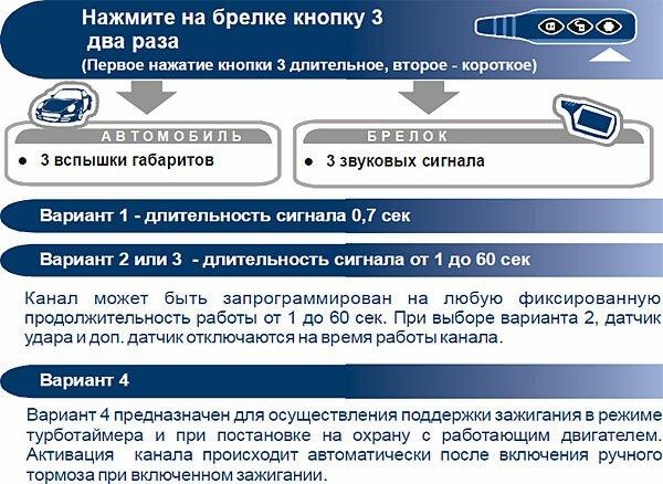 Управление дополнительным каналом №3