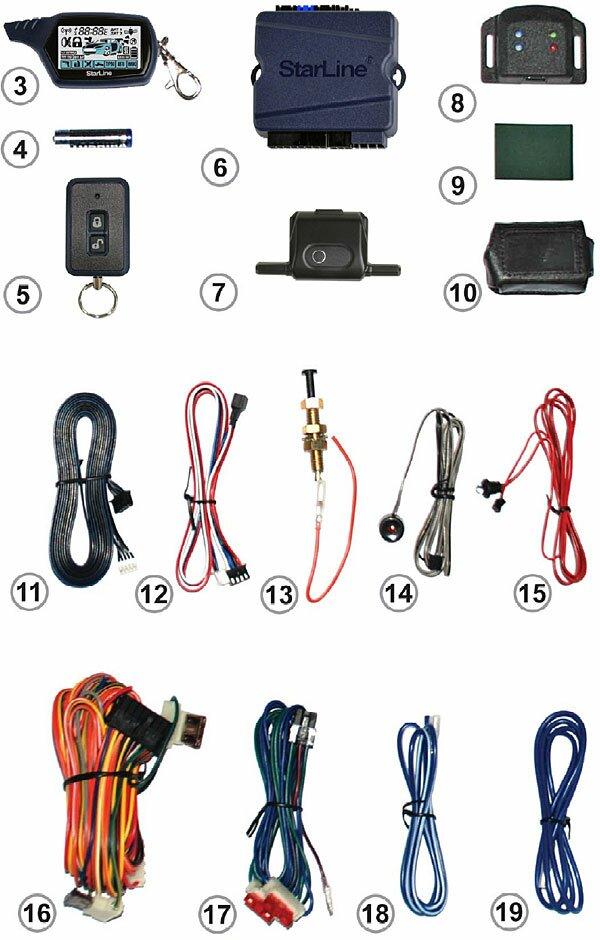 Автосигнализация старлайн а61 инструкция