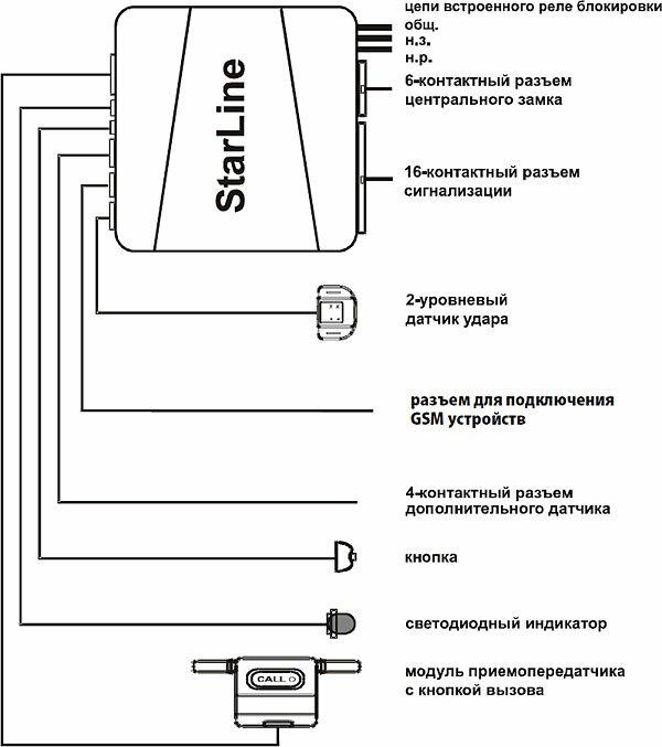 Схема подключения сигнализации StarLine A61