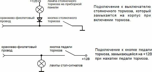 Варианты подключения оранжево-фиолетового провода автосигнализации A61