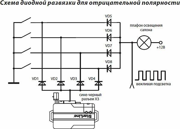 Схема диодной развязки для отрицательной полярности