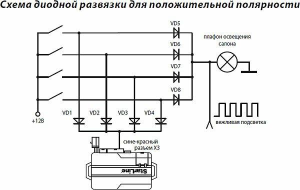 Схема диодной развязки для положительной полярности