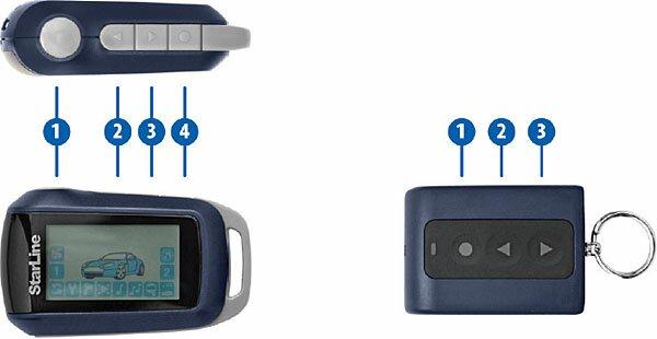 Обозначение кнопок брелков автосигнализации Starline A62
