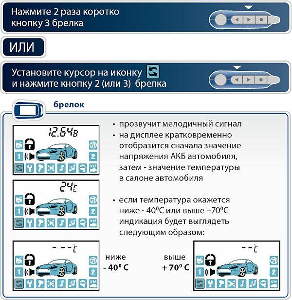 Контроль состояния автомобиля, напряжения АКБ, температуры салона