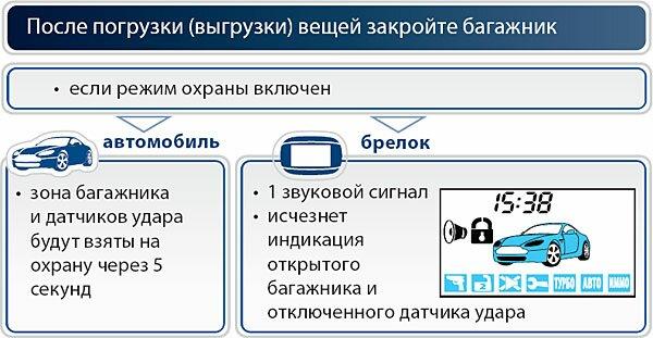 Управление дополнительным каналом «открывание багажника»
