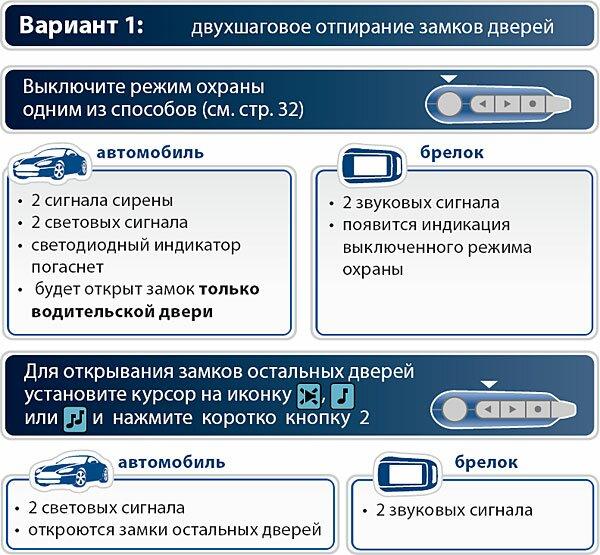 Управление дополнительным каналом №1