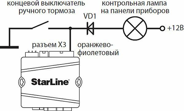 Схема подключения к ручному тормозу на автомобилях с РКПП