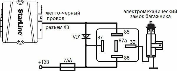 Дополнительный канал 1 — подключение к электроприводу отпирания багажника