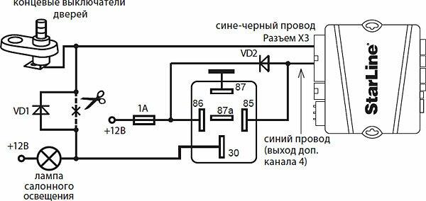 Пример схемы подключения для