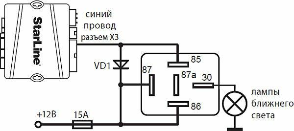 Схема реализации функции «световая дорожка»