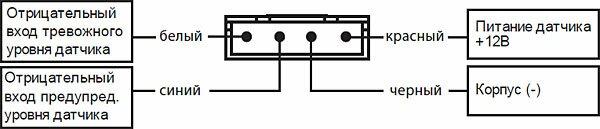 Назначение контактов разъема «Х4» Starline B62