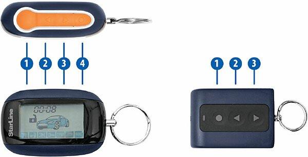 Обозначение кнопок брелков автосигнализации Starline B62