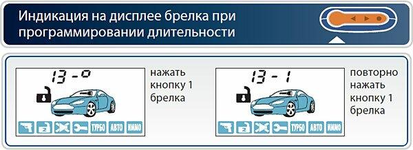 Индикация на дисплее брелка при программировании длительности