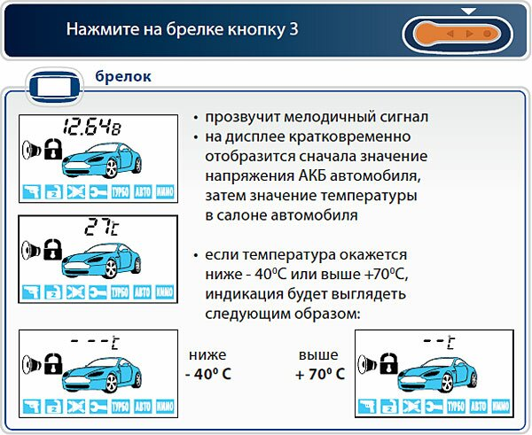 Контроль состояния сигнализации, напряжения АКБ автомобиля и температуры салона
