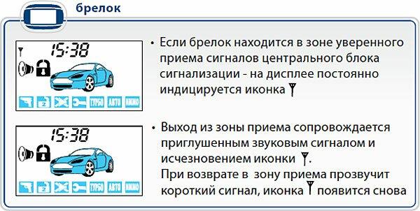 Автоматический контроль канала связи