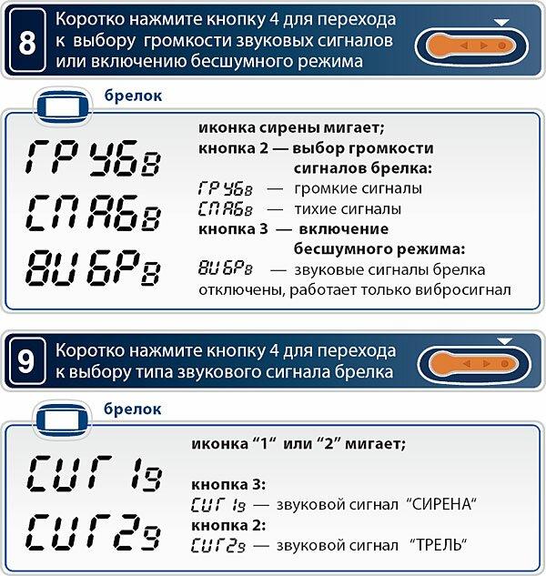 Меню функций основного брелка автосигнализации Star Line B62