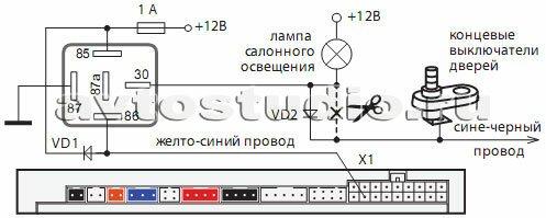 Схема реализации функции «вежливая подсветка салона»