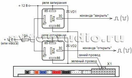 Подключение к системе центрального запирания с положительным (или отрицательным) силовым управлением