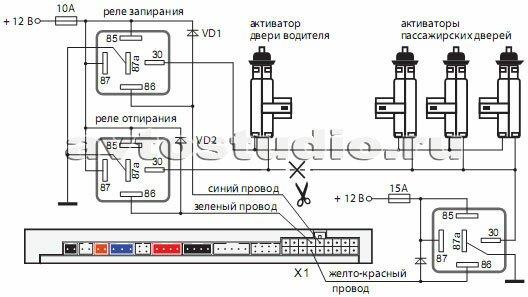 Подключение к двухпроводным приводам системы запирания для двухшагового отпирания дверей