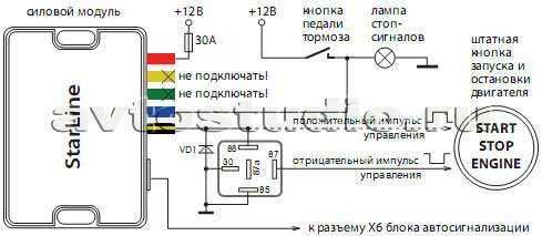 Схема 1: силовое управление кнопкой «старт-стоп»