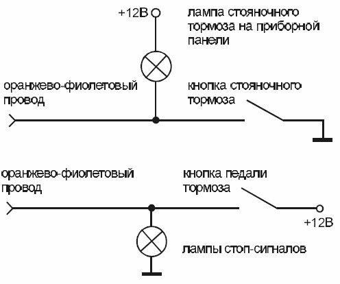 Подключение центрального блока