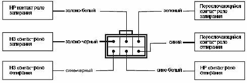 Подключение 6-контактного разъема центрального замка