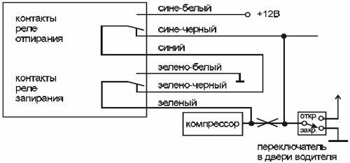 Схема подключения к пневматической системе запирания